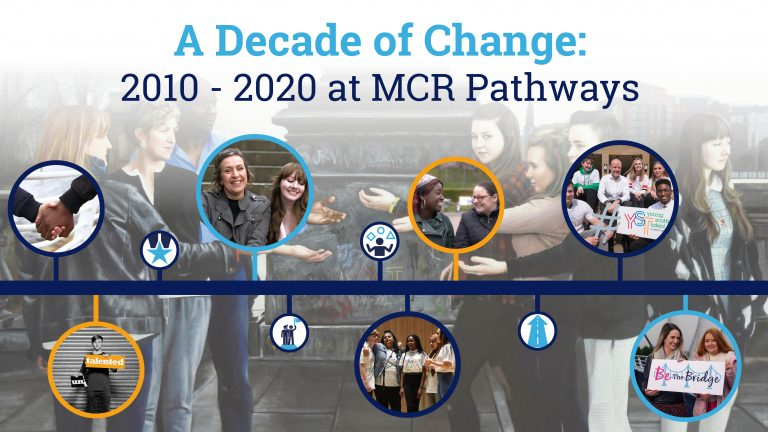 A Decade of Change: 2010 - 2019 at MCR Pathways